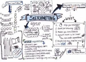 sketchnoting_600